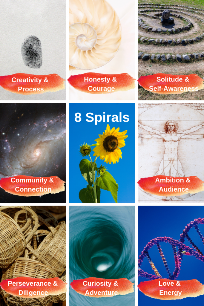 Learn about the 8 Spirals